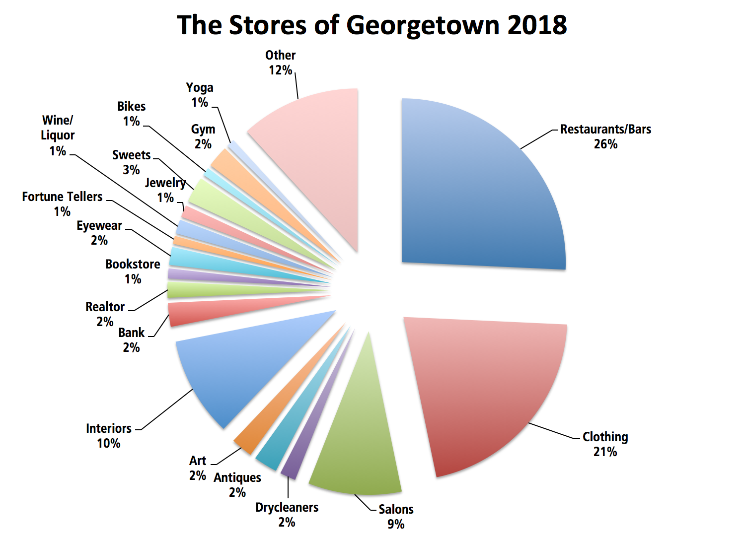 diagram of georgetown bank check wiring diagram all data  the state of georgetown 2018 the georgetown metropolitan business checks diagram of georgetown bank check